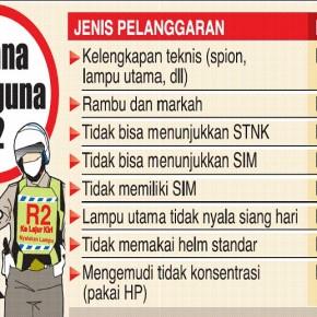 Правда о дорожных штрафах на Бали!